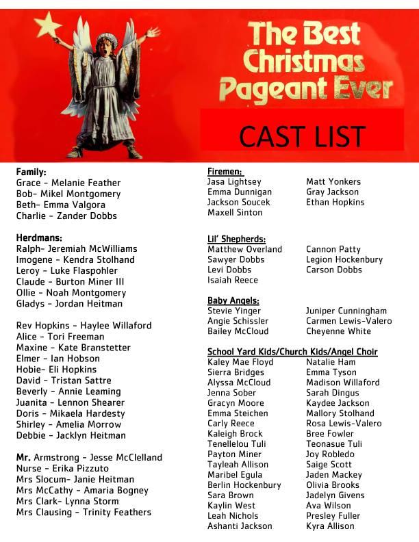 cast-list