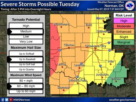 Severe storms possible for the rest of Tuesday