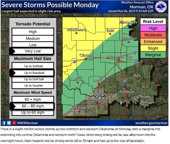 Potential exists for severe weather Monday and Tuesday